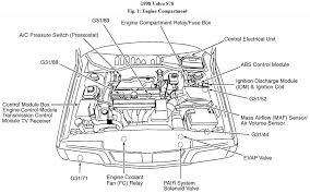 volvo sel engine diagram volvo wiring diagram instruction description description 1998 volvo s70 engine diagram