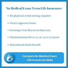 compare best no cal exam term life insurance rates