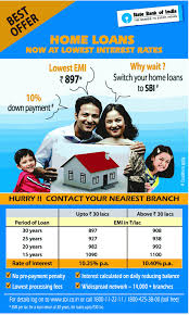 Sbi Offers Lowest Home Loan Rates Comparision