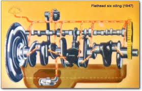 chrysler corporation postwar models 1946 1948 plymouth dodge chrysler engine