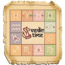 Vedictime Jyotish Ayurveda