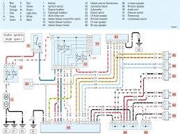 fiat doblo fuse box diagram wiring diagrams collection fiat grande punto 2006 fuse box diagram fiat punto grande 2006 fuse box diagram 2000 \\u2022 mifinder rhbestdealsonelectricity 500 fiat doblo