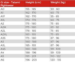 Karate Belt Size Chart Cm Symbolic Bjj Kimono Size Chart Grips Gi Size Chart Jiu Jitsu