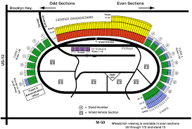 New Hampshire Motor Speedway Events New Hampshire Motor