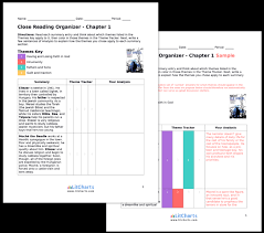 Night By Elie Wiesel Plot Chart Night Study Guide From Litcharts The Creators Of Sparknotes