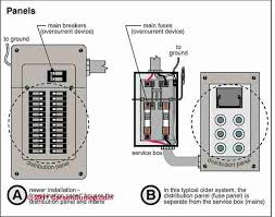 how to inspect the main electrical disconnect, fuse, or breaker to comparison between fuse and mcb at Circuit Breaker Vs Fuse Box