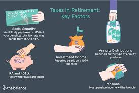 Florida Salary Calculator After Taxes Estimating Taxes In Retirement