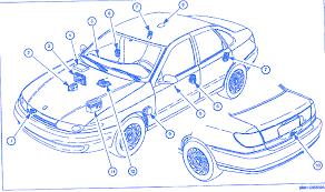 1999 saturn sl2 wiring diagram diagram albumartinspiration com 2000 Saturn Ls2 Wiring 1999 saturn sl2 wiring diagram diagram saturn sedan 1999 engine electrical circuit wiring diagram diagram 2000 2000 saturn ls2 firing order