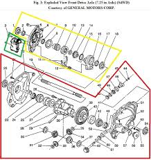how to fix a front intermediate shaft bearing assembly front explode view of transfer case and axle disconnect 4wd actuator