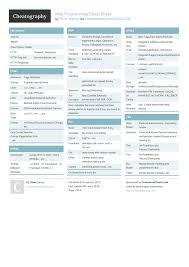 Web Programming Cheat Sheet By Sanoj Download Free From