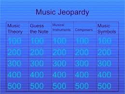 Free Jeopardy Template Companydata Co