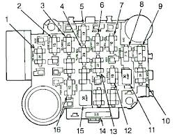 96 jeep grand cherokee fuse box diagram 1996 under hood panel data full size of 96 jeep grand cherokee fuse box layout 1996 interior diagram 52 location wiring