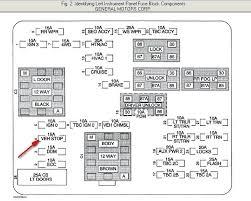 2001 chevy malibu fuse diagram wiring diagrams thumbs 2004 chevy malibu fuse box diagram at 2004 Chevy Malibu Fuse Box Diagram