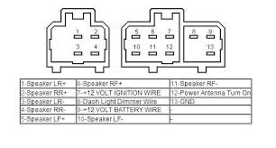 nissan patrol wiring diagram for stereo wiring diagram for you • nissan patrol wiring diagram radio simple wiring diagram page rh 5 5 reds baseball academy de