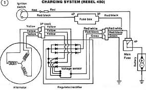 car charging system wiring diagram wiring diagrams system wiring diagrams electrical