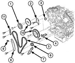 05 dodge charger engine diagram 05 diy wiring diagrams