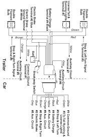 rv dc volt circuit breaker wiring diagram power system on an trailer wiring diagram 7 wire circuit truck to trailer