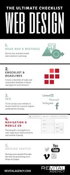 Web Design Checklist Website Design Checklists The Ultimate Web Design Checklist