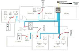46 Beautiful Wisconsin Residential Electrical Wiring Code | How To .