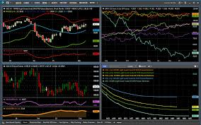 Energy Market Data Provider Commodity Charting Software