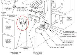 lennox furnace parts manual
