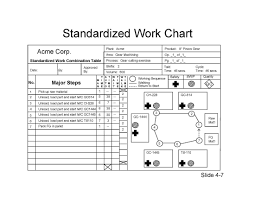 Standard Work Chart Example Work Instruction Template Excel Exceldl