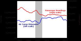Ptia Air Traffic