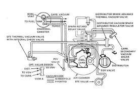 pontiac grand prix parts diagram also pontiac grand prix 2004 pontiac grand prix parts diagram also 2001 pontiac grand prix