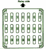 fuse box covercar wiring diagram 1992 subaru legacy relay side fuse box diagram