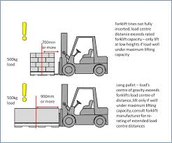 Forklift Load Chart Formula How To Determine Load Center Distance For Forklifts 6 Steps