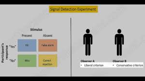 MCAT: Signal detection theory - YouTube