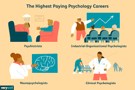 Entry Level Interior Design Salary In California 9 Highest Paying Psychology Careers And Salaries