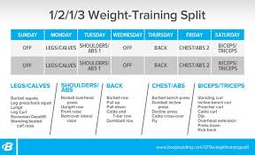 weight monday tuesday another rest day wednesday and then three days of thursday friday saay the schedule is designed