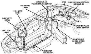 2000 dodge durango diagram online schematic diagram u2022 rh holyoak co 2002 dodge durango engine diagram circuit diagram 2001 dodge durango