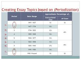 the long essay response essay frq ppt video online creating essay topics based on periodization