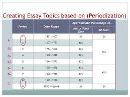 professionalism essay essay writing help an striking professionalism essay jpg