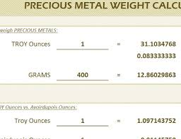 Precious Metal Weight Calculator Template