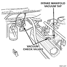 1999 dodge ram engine diagram 1999 wiring diagrams