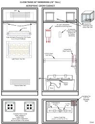 closet grow room setup sm grow room setup and design 2018