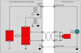 how to design fully isolated 4 wire sensor transmitters figure 1 block diagram of a fully isolated 4 wire sensor transmitter