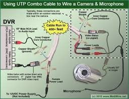 security camera wiring diagram with security camera wiring diagram wiring diagram cctv camera datasheet security camera wiring diagram with security camera wiring diagram preclinical on tricksabout net pics