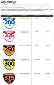Ladder Ratings Chart Uefa Com Co