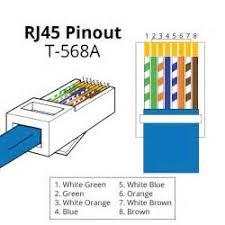 rj45 568b wiring diagram images rj45 cat 6 wiring diagram rj rj45 wiring diagram 568a rj45 wiring diagram and