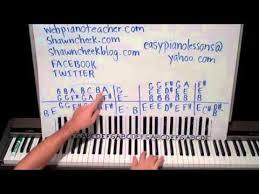locomotive breath piano sheet music locomotive breath piano lesson part 1 youtube