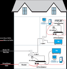 fios wiring diagram luxury verizon fios wiring diagram & verizon Verizon FiOS Phone Wiring fios wiring diagram inspirational delighted fios wiring diagram s electrical circuit diagram