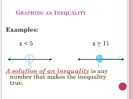 4 graphing an inequality