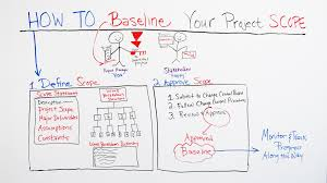 How To Baseline Project Scope Projectmanager Com