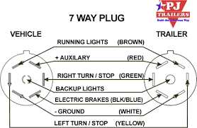 trailer wiring diagram 7 way plug 7 way trailer plug wiring diagram gmc at 7 Way Trailer Wiring Diagram