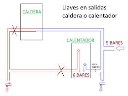 Brico  Calentador Eléctrico De Casa De 25 Litros En Tango 495Como Instalar Termo Electrico Horizontal