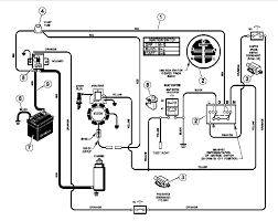 briggs and stratton riding lawn mower wiring diagram briggs i have a murray riding mower a briggs and stratton 12 5hp